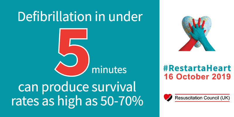 "Banner saying ""Defibrillation in under 5 minutes can produce higher survival rates"""